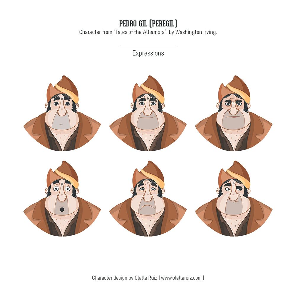 Dibujo de expresiones faciales de hombre