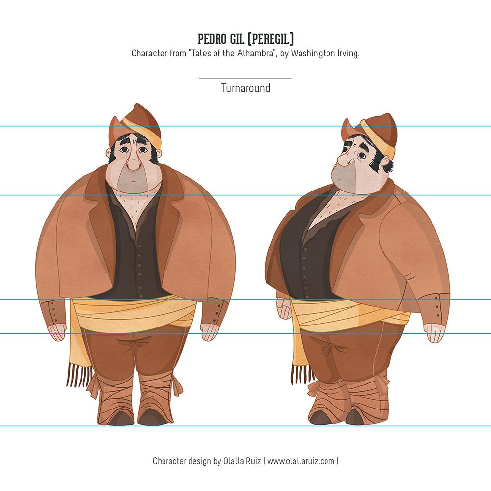 Dibujo Vista de frente y de perfil de hombre