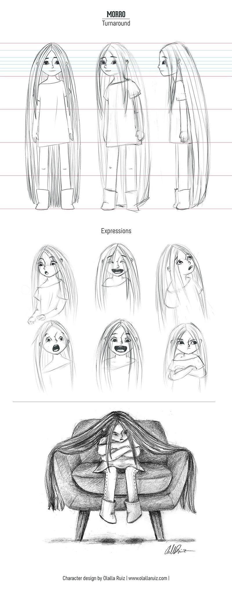 Diseño de peronajes: turnaround, expresiones