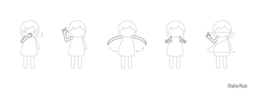 Gestos ilustrados que representan las letras del abecedario: